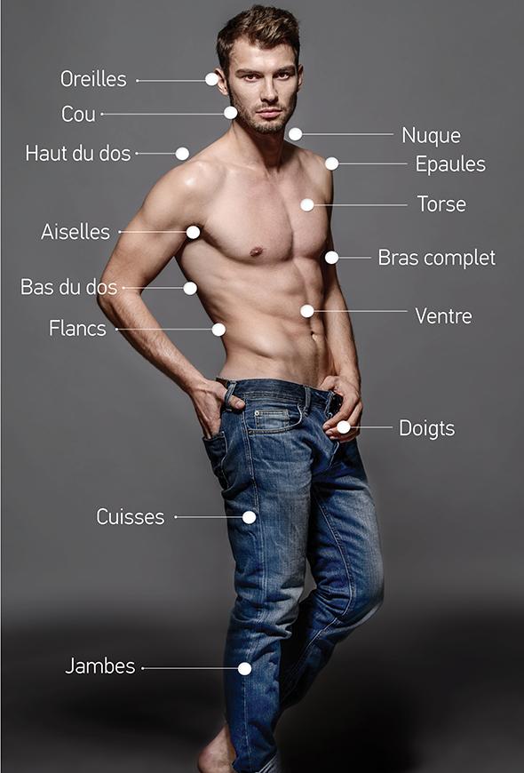 hommes-fr